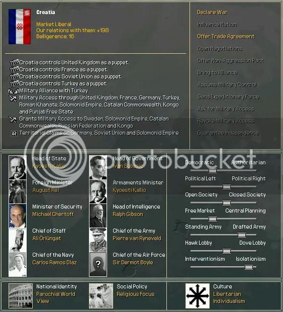 Croatia - diplomatic