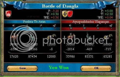 Dangla I