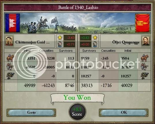 Victory at Lashio
