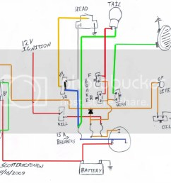 with harley ignition wiring diagram on harley choppers wiring [ 1024 x 786 Pixel ]