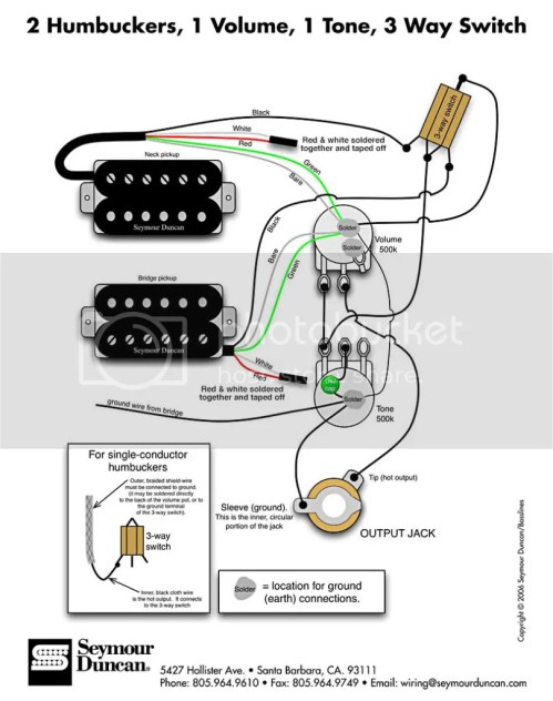 small resolution of i laid the pots and toggle outside the guitar exactly as the picture shows and soldered it all up then soldered in the input jack and bridge ground wire