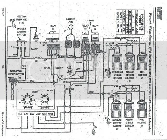 Holley Nos Wiring Diagram - Auto Electrical Wiring Diagram on
