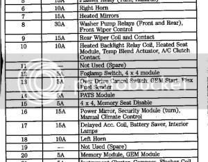 Ford Explorer Fuse Box Diagram Answers Com