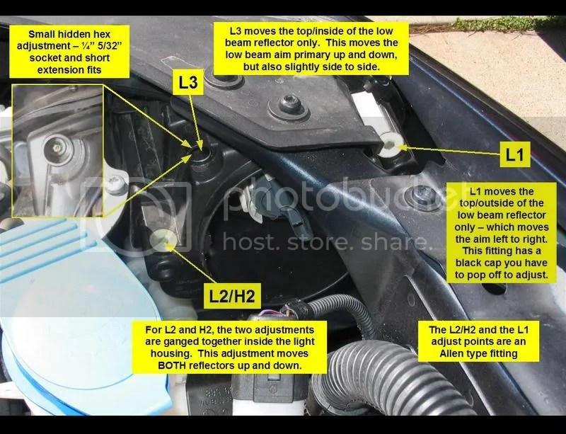2002 jetta tdi wiring diagram euglena cell with labels adjustment procedure for high beam aiming problem tdiclub forums