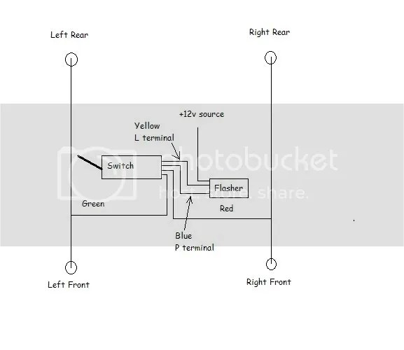 polaris ranger wiring diagram leviton 6b42 dimmer utv turn signal all data home made kit rangerforums net forum motorcycle