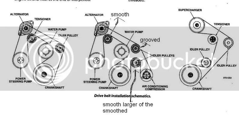 Holden captiva drive belt diagram