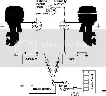 Battery Selector Switch Wiring Diagram Twin Engines