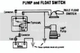 Single Bilge pump w/float: How to avoid backfeeding