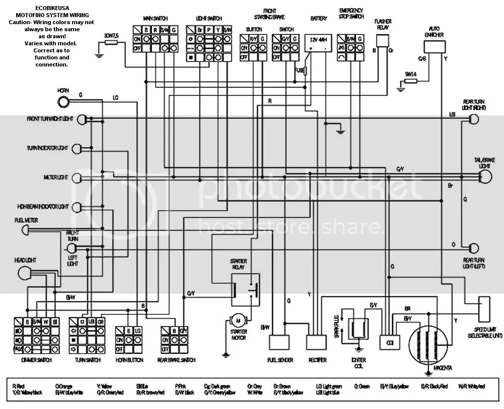 roketa 250 wiring diagram color codes