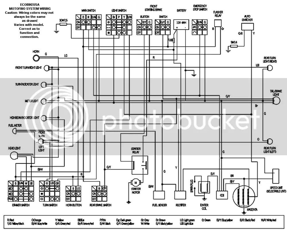 xingyue 250 wiring diagram all diagram schematics Xingyue Wiring Diagram xingyue wiring diagram wiring diagram m2