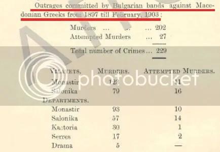 slavobulgariancrimes 2 SlavoBulgarian Anti Macedonian Struggle, 1897 1903