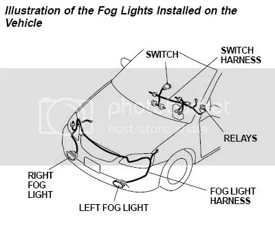 Wiring Diagram For T8 Fluorescent Light