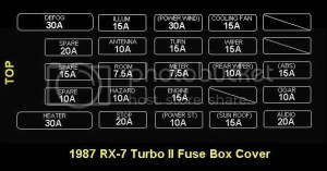 I need Series 4 RX7 Fuse box cover diagram, help! RESOLVED
