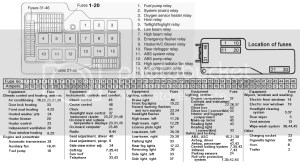 E36 325i Fuse & Relay Diagram Photo by Salaak | Photobucket