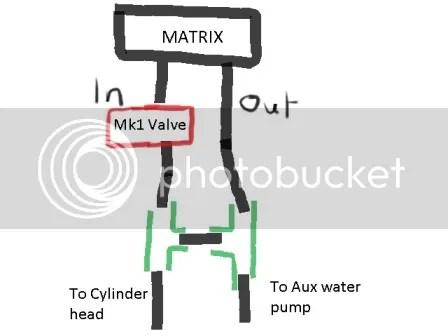 VR6 coolant flow