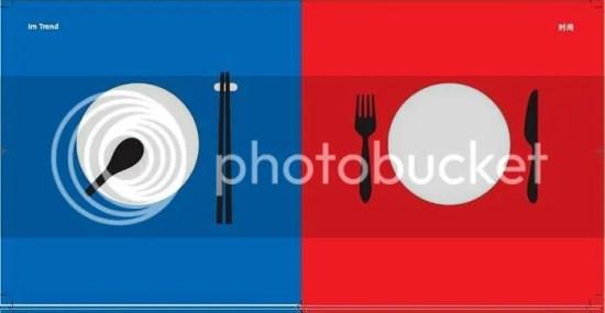 Khác biệt Đông Tây - Asian vs. Westerner