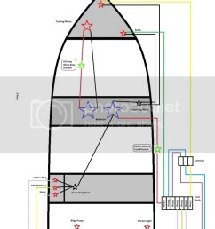 bass tracker fuse panel diagram best wiring libraryjon boat fuse box wiring diagram todaysjon boat fuse [ 788 x 1024 Pixel ]