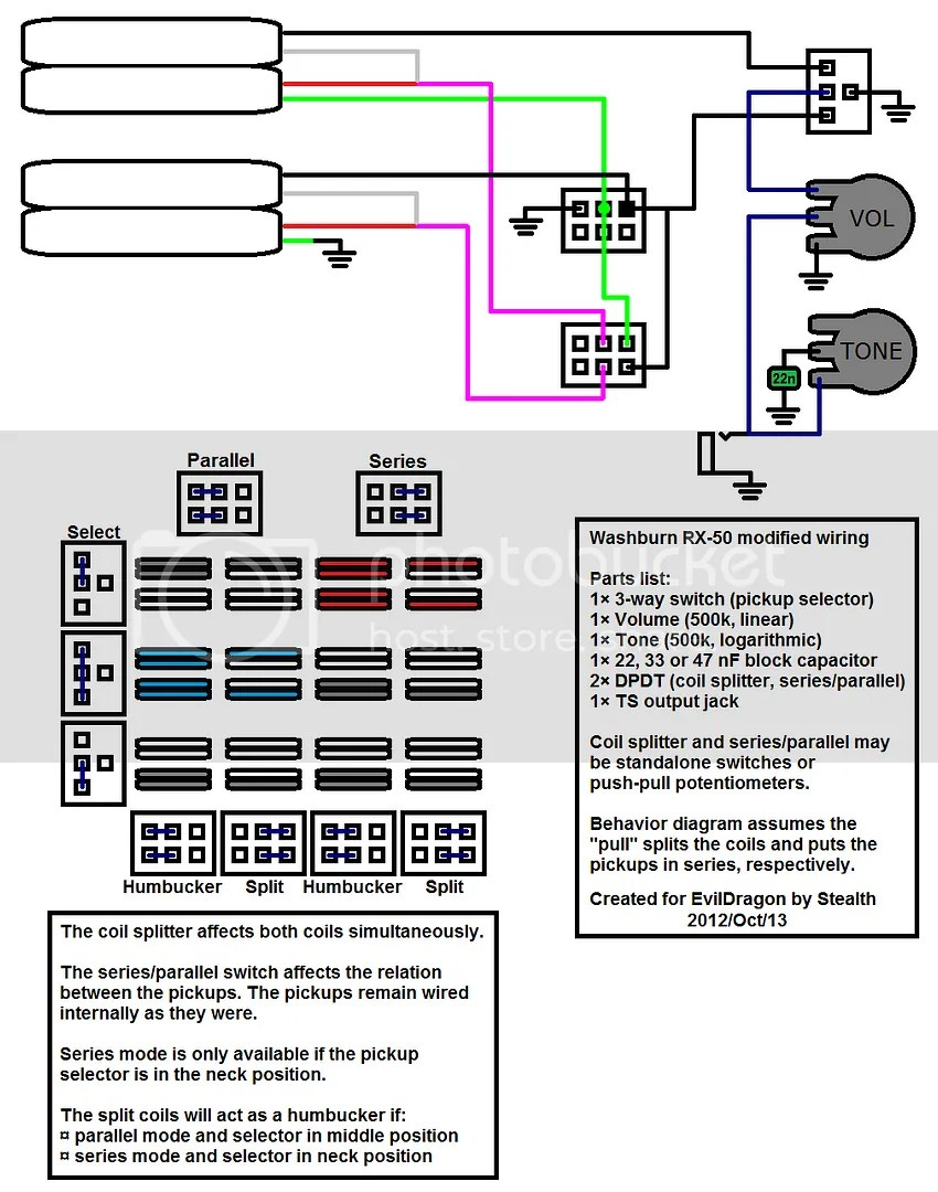 medium resolution of washburn wiring schematics wiring diagram washburn wiring schematics wiring librarywashburn wiring schematics