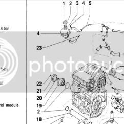2001 Jetta Wiring Diagram 2006 Chevy Silverado 2500hd Radio 2003 Vw Tdi Vacuum Great Installation Of 2005 Rh 48 Naehbehr De Serptine Belt 2002