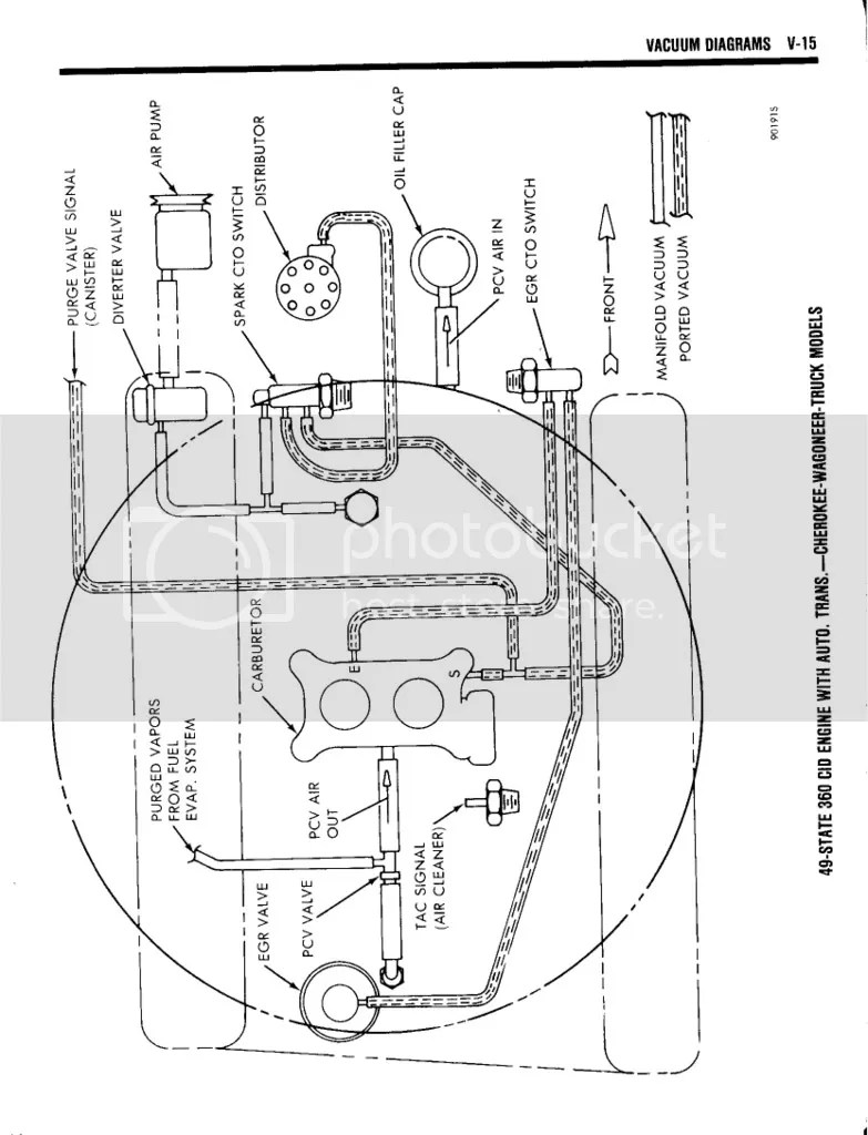 Ford Motorcraft 2150 Carburetor Vacuum Diagram, Ford, Free