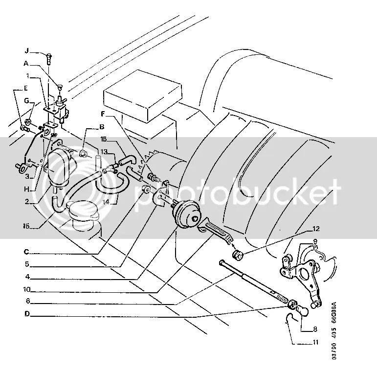 Peugeot Cruise Control Diagram