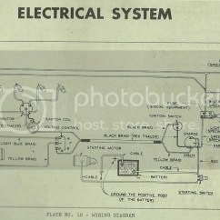 Aprilia Rs 50 Wiring Diagram 2000 Harley Sportster 883 Mf 20 Industrial Re