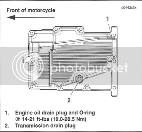 Harley Davidson Street Bob Wiring Diagram