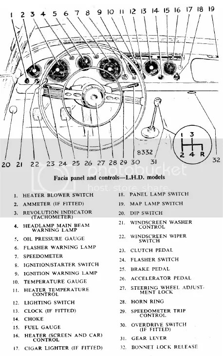 Service manual [2000 Suzuki Vitara Instrument Cluster