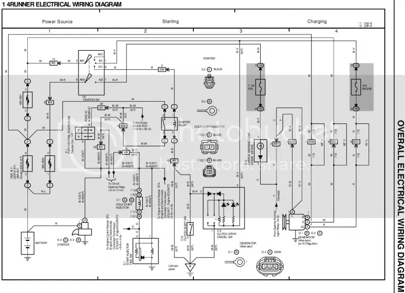 1990 Toyota 4runner Wiring Diagram Wiring Automotive Wiring Diagram