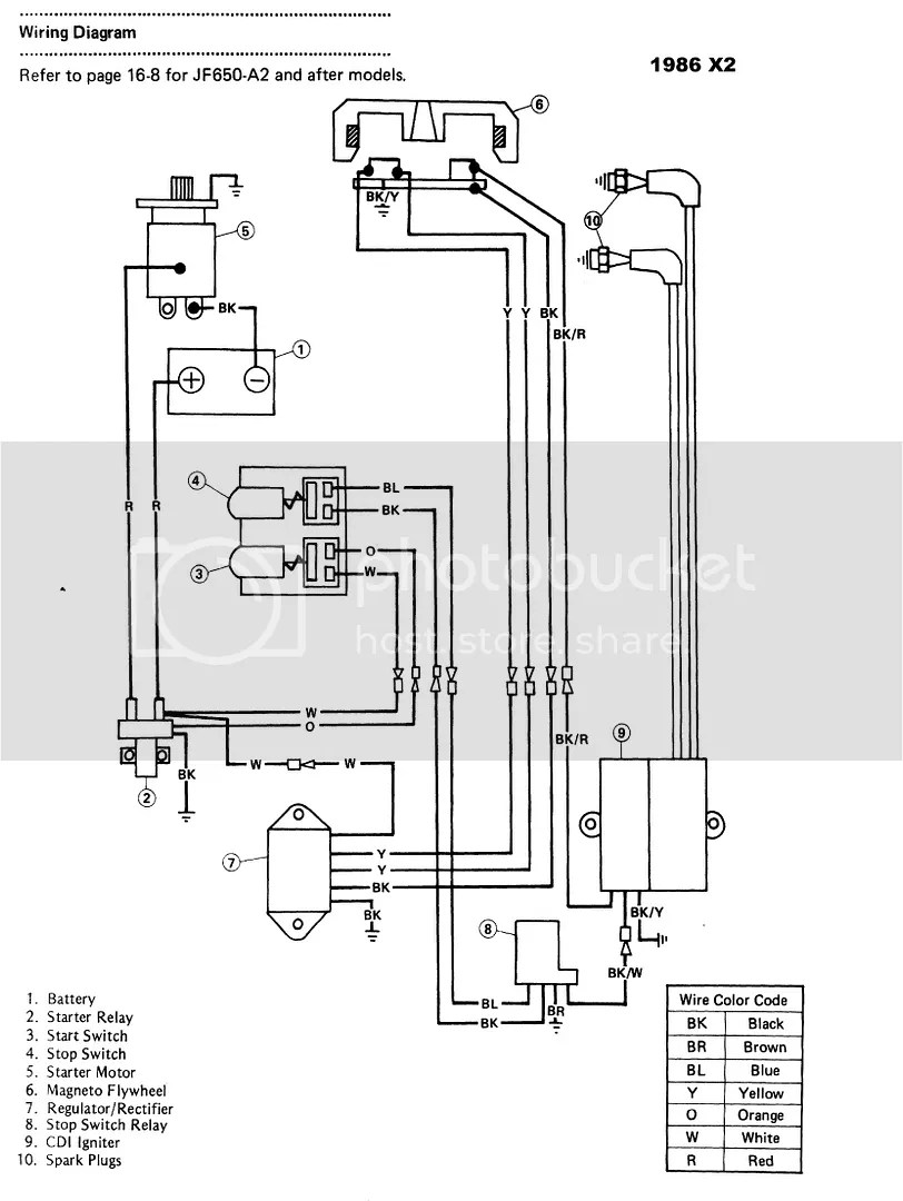 medium resolution of wetjet wiring diagram wiring diagram toolbox wet jet wiring diagram