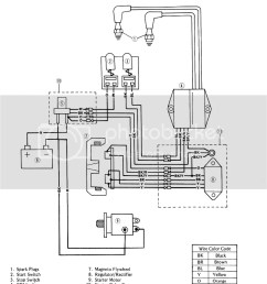 wiring diagram on 1995 kawasaki jet ski wiring diagram third level1990 kawasaki ts jet ski wiring [ 832 x 1107 Pixel ]