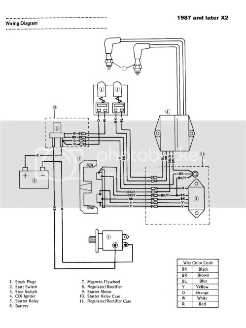 small resolution of wiring diagram on 1995 kawasaki jet ski wiring diagram third level1990 kawasaki ts jet ski wiring