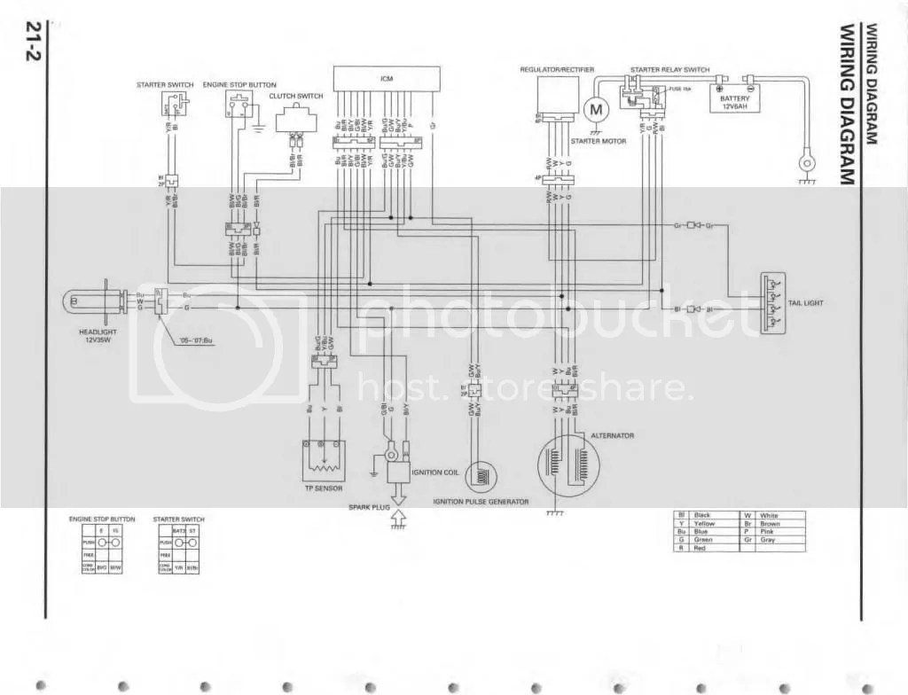 b c rich wiring harnes