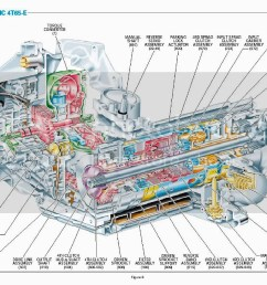 gm automatic transmission diagrams lumina wiring diagram details gm 700r4 transmission diagram gm transmission diagram [ 1637 x 1170 Pixel ]