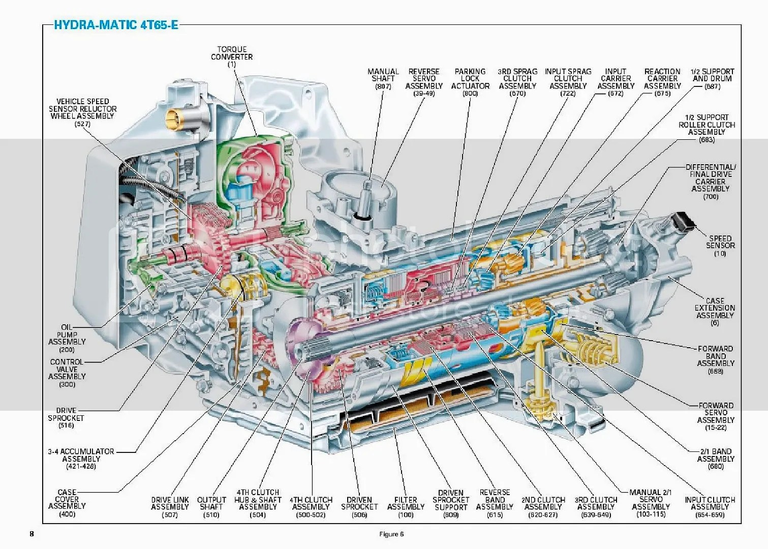 hight resolution of gm automatic transmission diagrams lumina wiring diagram details gm 700r4 transmission diagram gm transmission diagram
