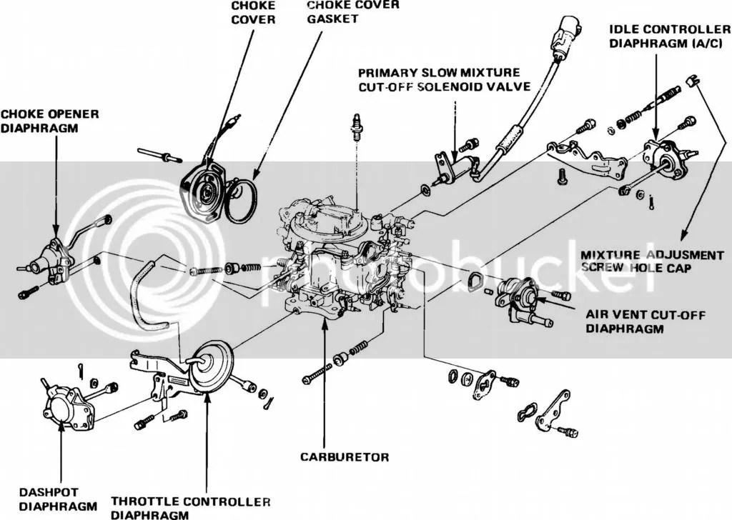 1985 CRX HF: Should I rebuild Carburetor or Hondabond