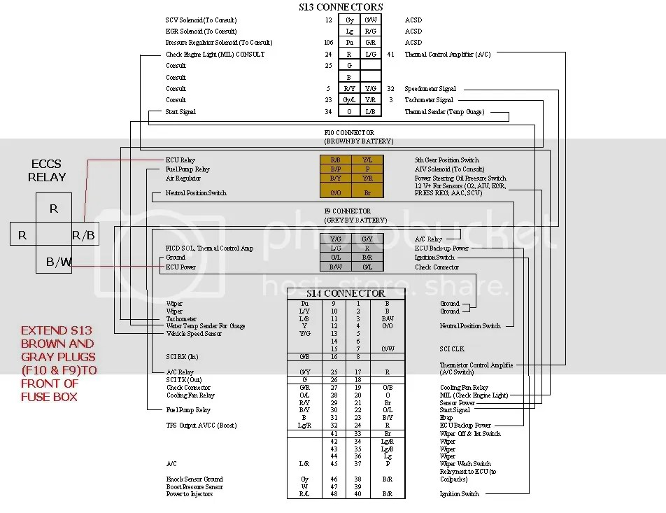 Fuse Panel Diagram For 1994 Nissan Maxima, Fuse, Free