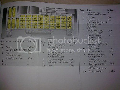 small resolution of astra fuse box 2001 schematics wiring diagrams u2022 rh parntesis co holden astra saturn astra