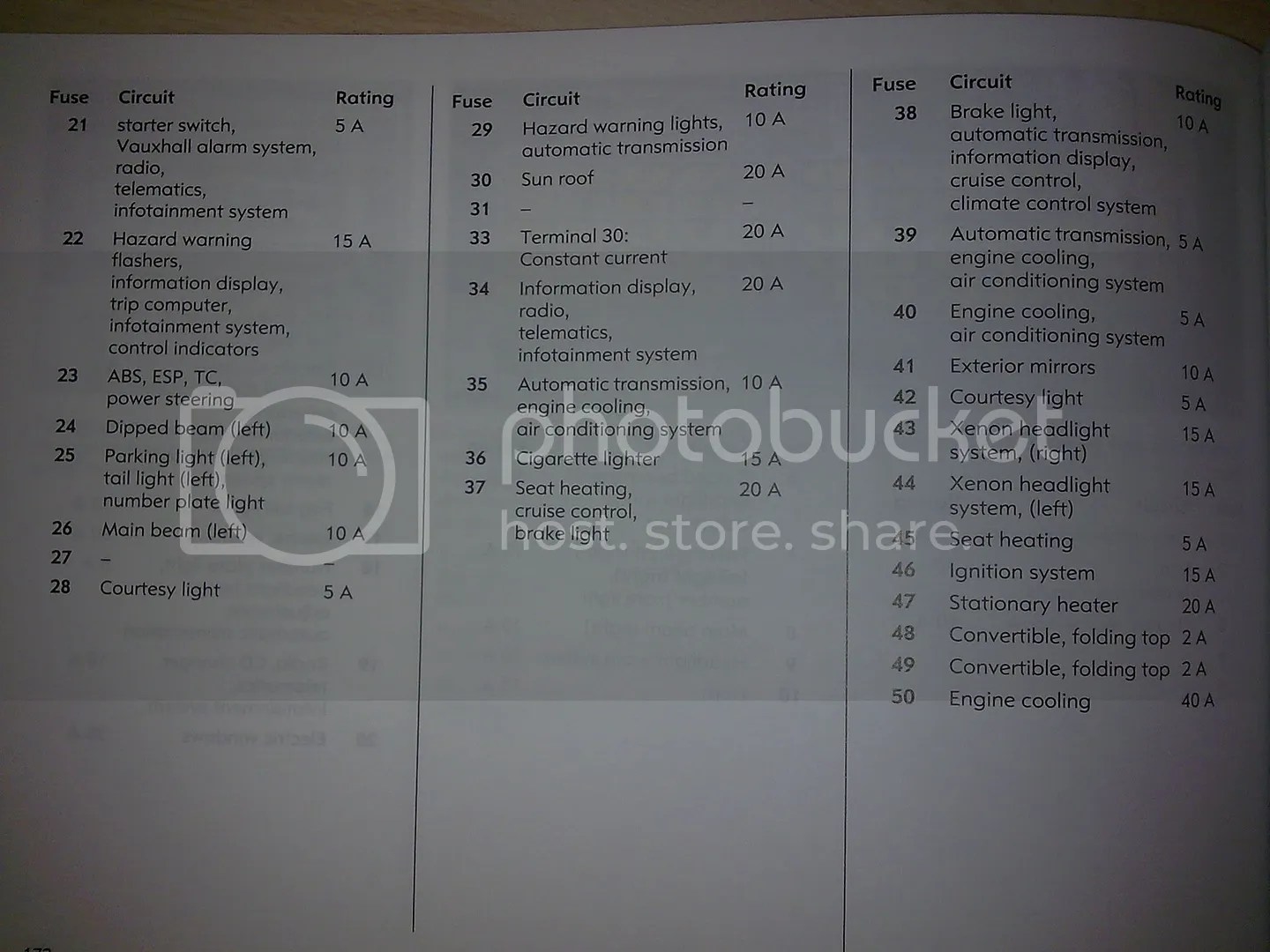 hight resolution of astra sxi fuse box wiring librarywhere is the fuse box on a vauxhall astra van