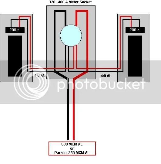 Underground Wiring Diagram Wiring Diagram Or Schematic