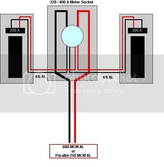 ct meter panel wiring diagram 3 5mm jack cabinet www toyskids co 325 amp service enclosures 400 residential