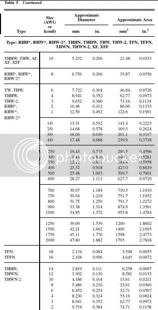 nec wire size chart - Cypru.hamsaa.co