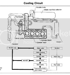 2002 dodge grand caravan engine cooling system hoses diagram [ 1164 x 803 Pixel ]