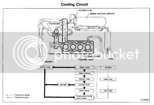 Help  ka24de coolant leaked  Zilvia Forums | Nissan