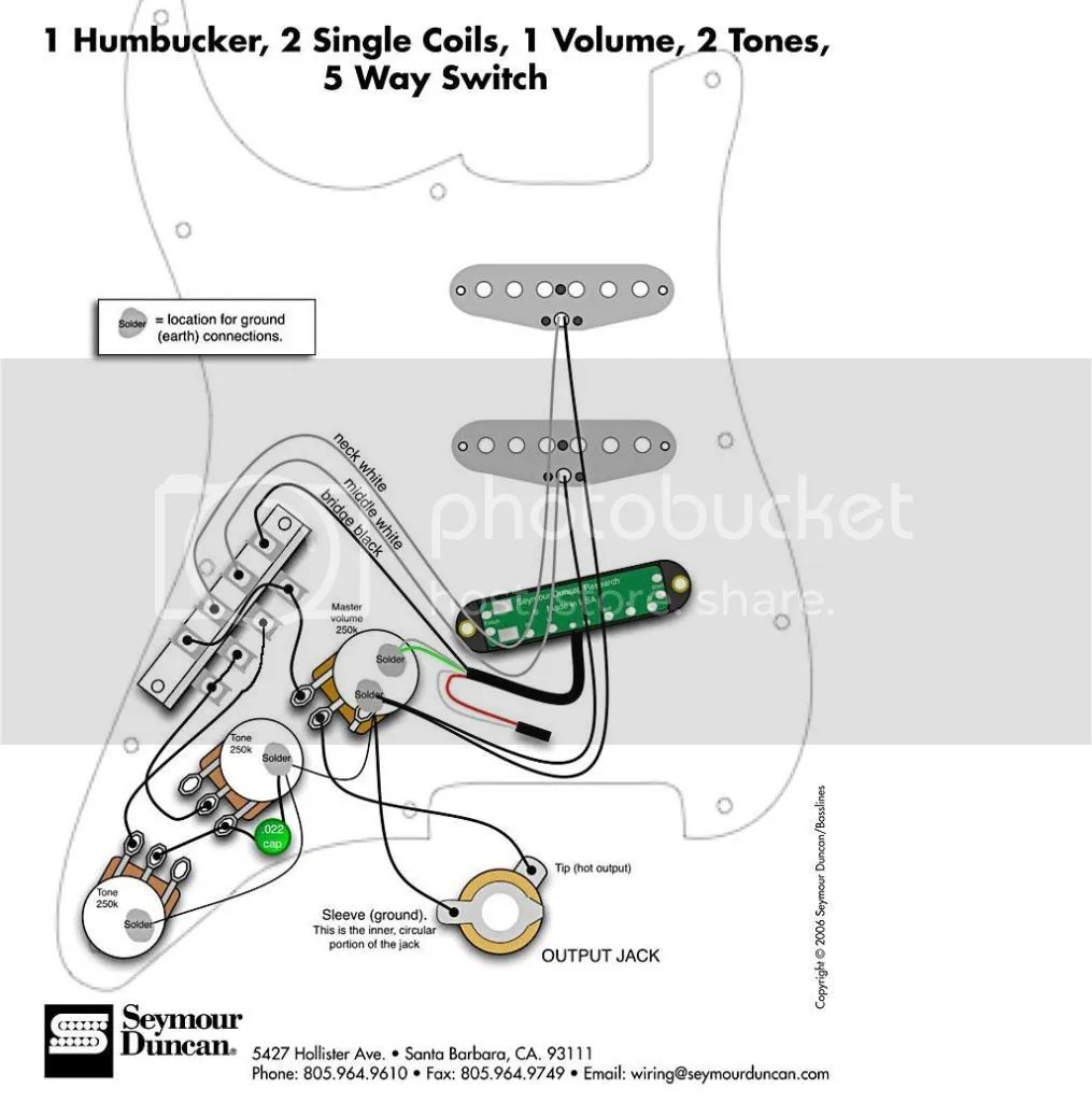 seymour duncan wiring diagram strat chocolate phase diagrams hss library