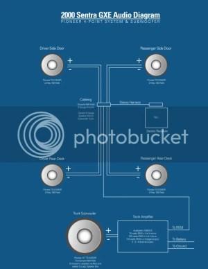 New Install Coming Soon  Diagram Inc  Nissan Sentra Forum  B15, B16 and B17 Sentra Forums