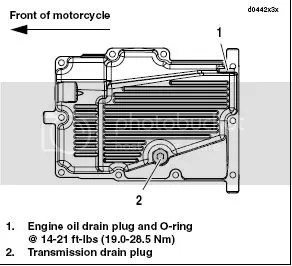 oil change : V-Twin Forum: Harley Davidson Forums