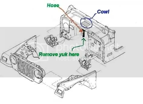 Service manual [How To Clean 2004 Jeep Liberty Cowl Drain