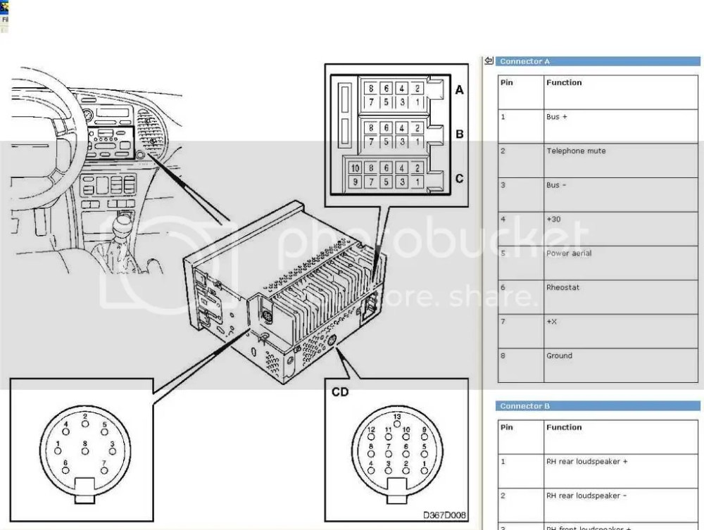 medium resolution of saab speaker wiring wiring diagram portal saab speaker wiring 1999 saab 9 3 stereo wiring diagram