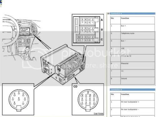 small resolution of saab 9 3 stereo wiring harness wiring diagram list 2005 saab 9 3 radio wiring